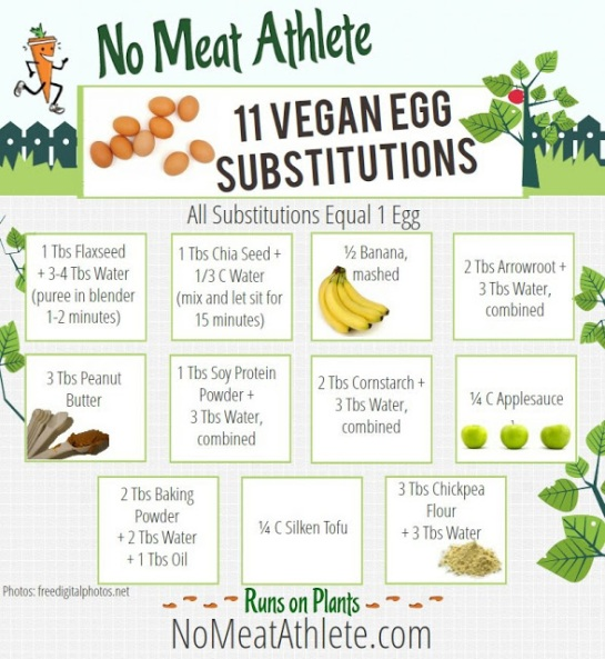 11 vegan egg substitutes